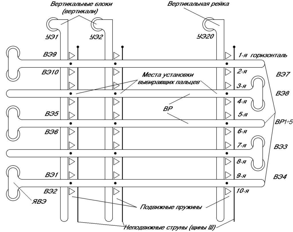 Струны блока мкс схема