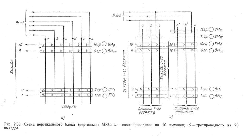 Схема блока МКС